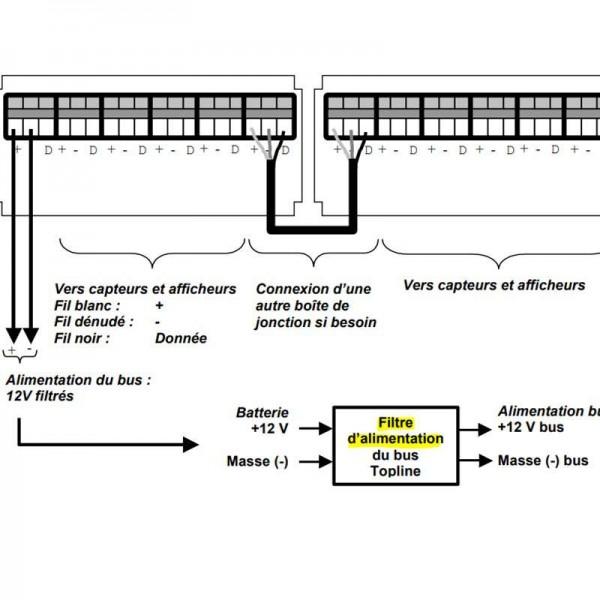 Filtre alimentation bus Comptoir Nautique