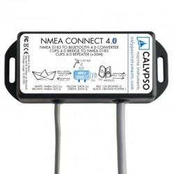 Interface NMEA - Bluetooth