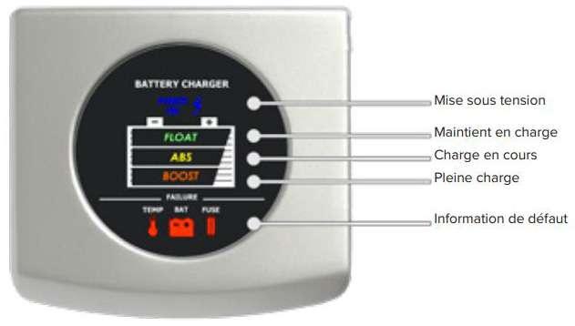 detail-chargeur-de-batterie.jpg
